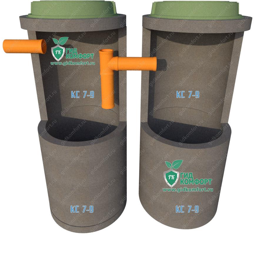 Септик из бетонных колец 1,2м3 для двух человек