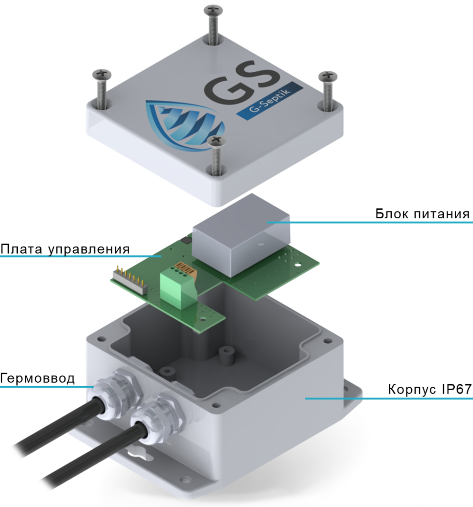 GS BIO Wi-Fi